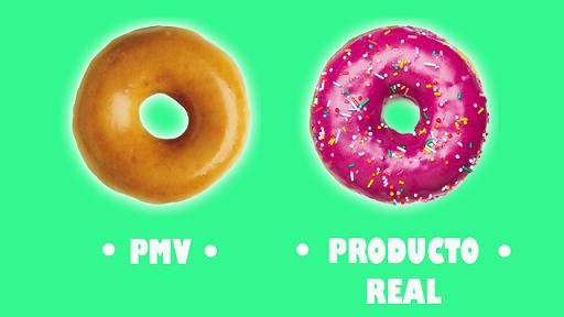 El producto mínimo viable aplicado en productos