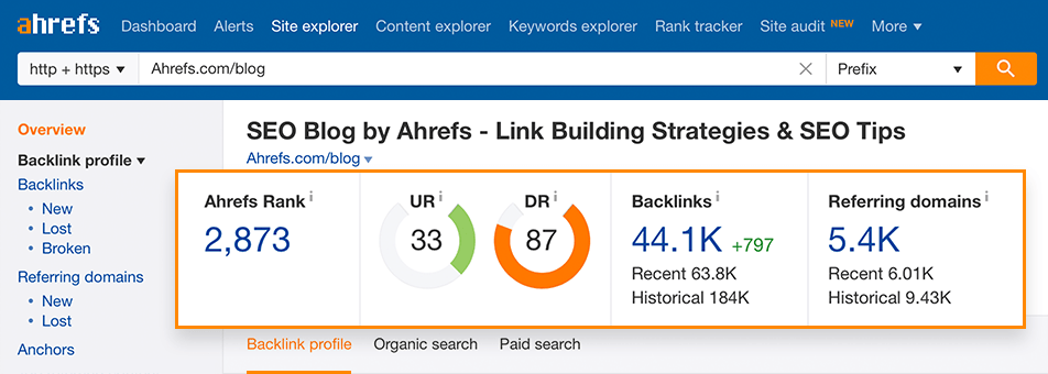 Broken Link Checker de Ahrefs