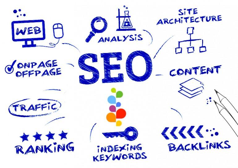 El posicionamiento SEO en Google, forma una estructura sólida en contenidos web, a su vez que se logra estar en la cima de los resultados.