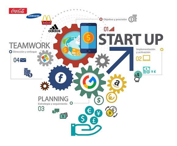 ¿Qué es marketing digital?, concepto para entender mejor qué es mercadotecnia en motores de búsqueda.