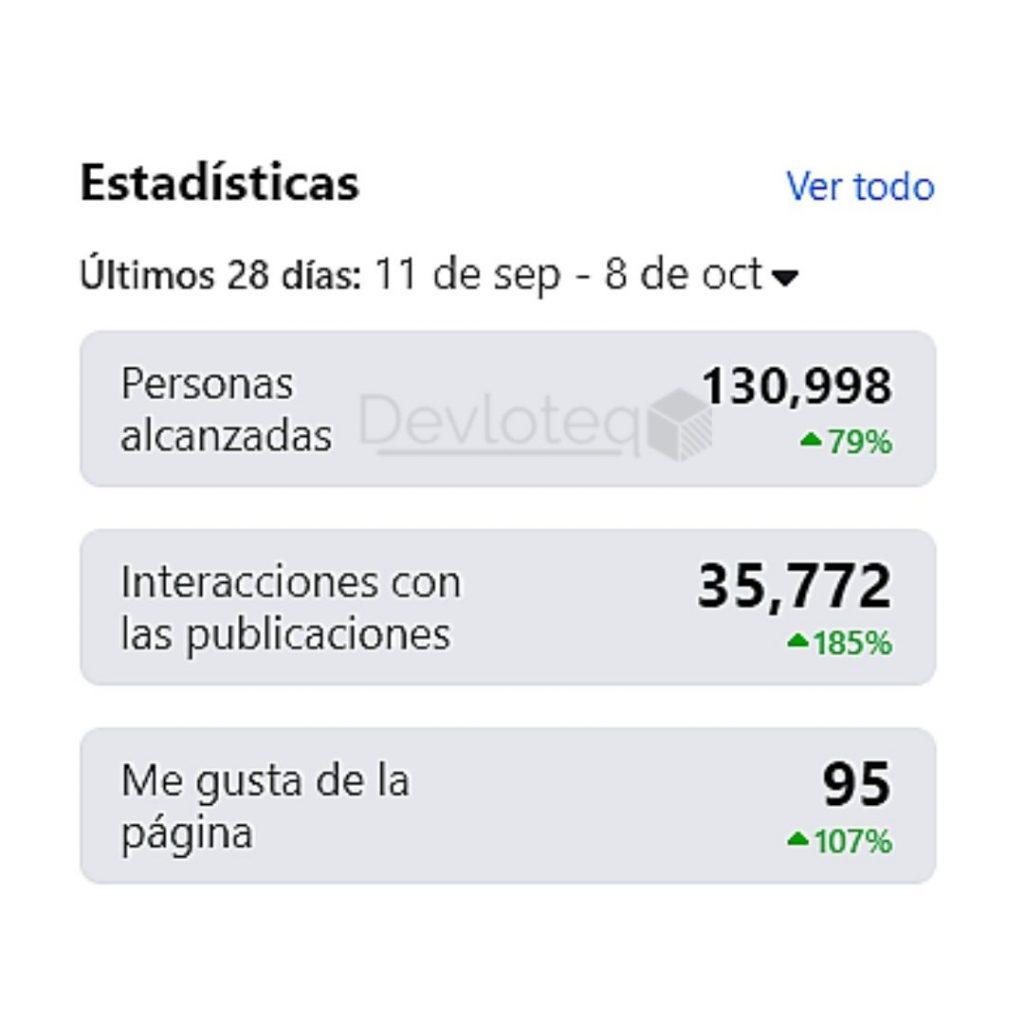 posicionamiento SEO en facebook