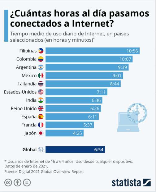 Web 2.0 que es redes sociales